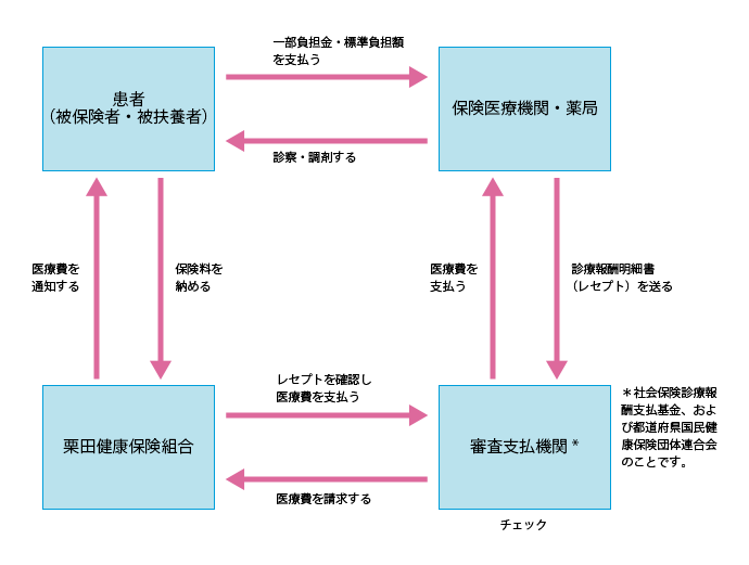 zukai-02